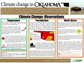 Climate Change in Oklahoma