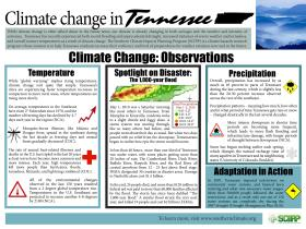 Climate Change in Tennessee