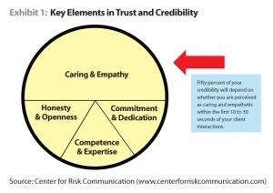 Communicate_Chart